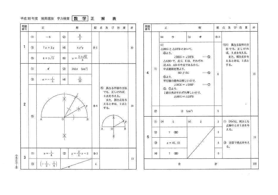 県 公立 高校 入試 千葉