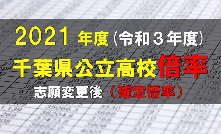 県 高校 千葉 公立 日報 入試 千葉 2021 倍率