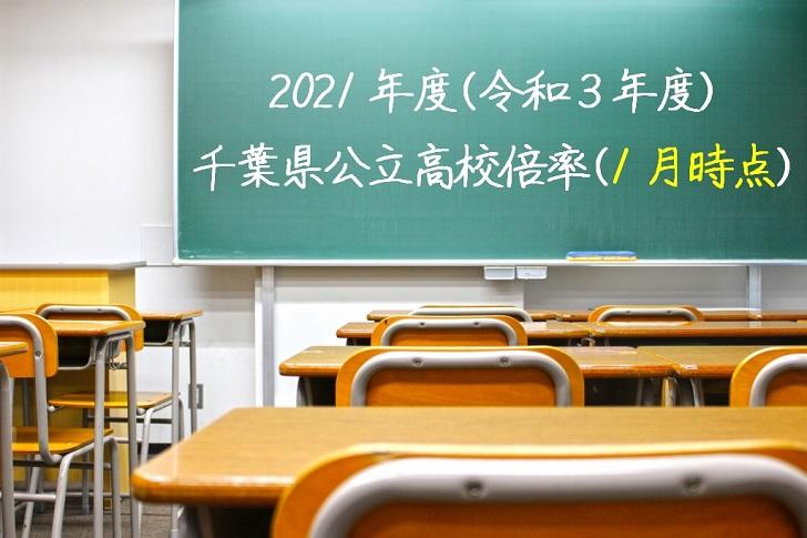 2021 倍率 県立 千葉 高校