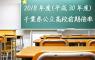 【速報!!】千葉県公立高校前期倍率2018(平成30年度)