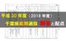 【速報!!】千葉県公立高校入試解答と配点2018前期